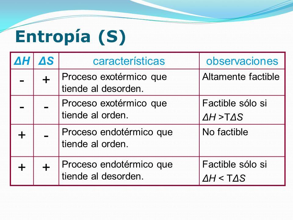 Entropía (S) ΔHΔHΔSΔScaracterísticasobservaciones -+ Proceso exotérmico que tiende al desorden. Altamente factible -- Proceso exotérmico que tiende al