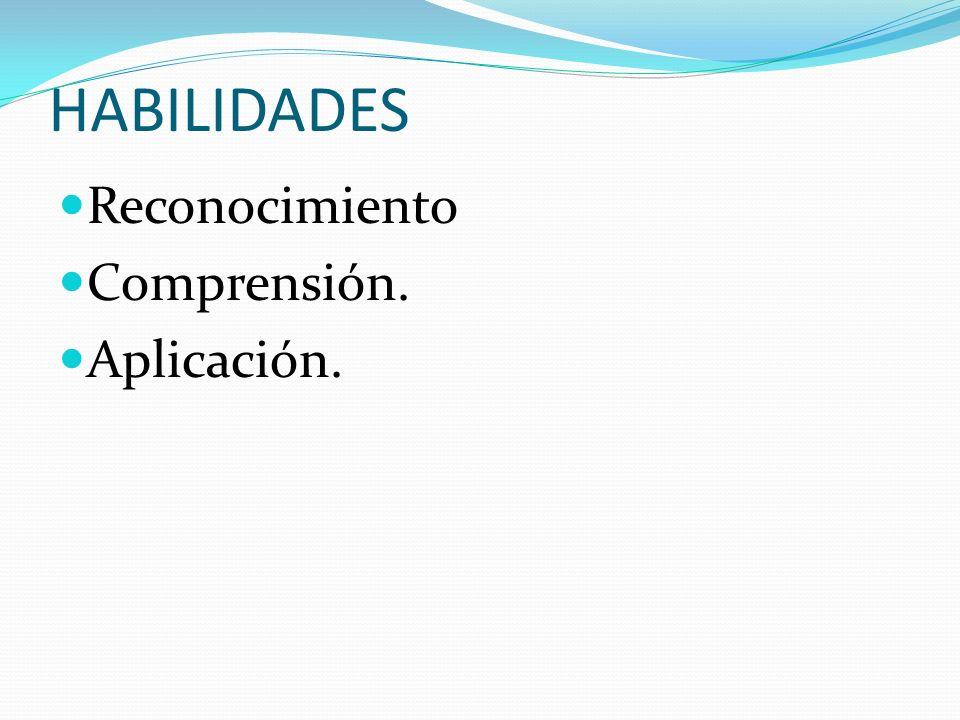 HABILIDADES Reconocimiento Comprensión. Aplicación.