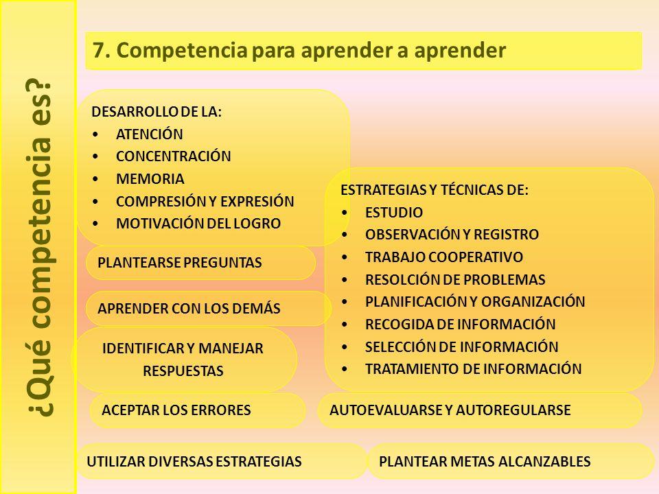 ¿Qué competencia es? DESARROLLO DE LA: ATENCIÓN CONCENTRACIÓN MEMORIA COMPRESIÓN Y EXPRESIÓN MOTIVACIÓN DEL LOGRO ESTRATEGIAS Y TÉCNICAS DE: ESTUDIO O
