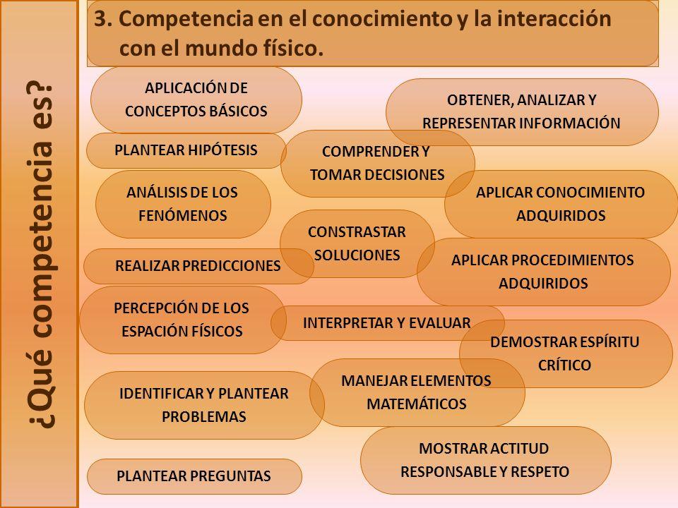 ¿Qué competencia es? APLICACIÓN DE CONCEPTOS BÁSICOS ANÁLISIS DE LOS FENÓMENOS PERCEPCIÓN DE LOS ESPACIÓN FÍSICOS IDENTIFICAR Y PLANTEAR PROBLEMAS PLA