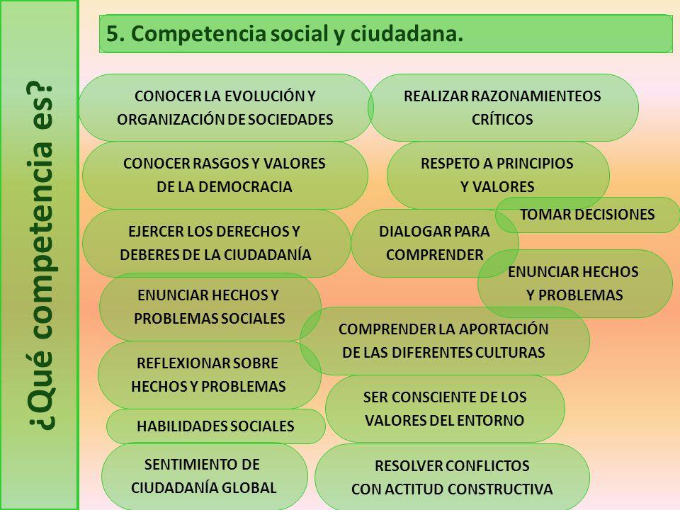 ¿Qué competencia es? CONOCER LA EVOLUCIÓN Y ORGANIZACIÓN DE SOCIEDADES CONOCER RASGOS Y VALORES DE LA DEMOCRACIA EJERCER LOS DERECHOS Y DEBERES DE LA