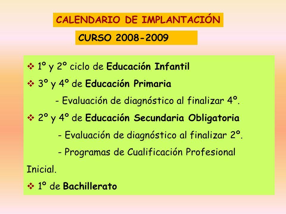 CALENDARIO DE IMPLANTACIÓN CURSO 2008-2009 1º y 2º ciclo de Educación Infantil 3º y 4º de Educación Primaria - Evaluación de diagnóstico al finalizar