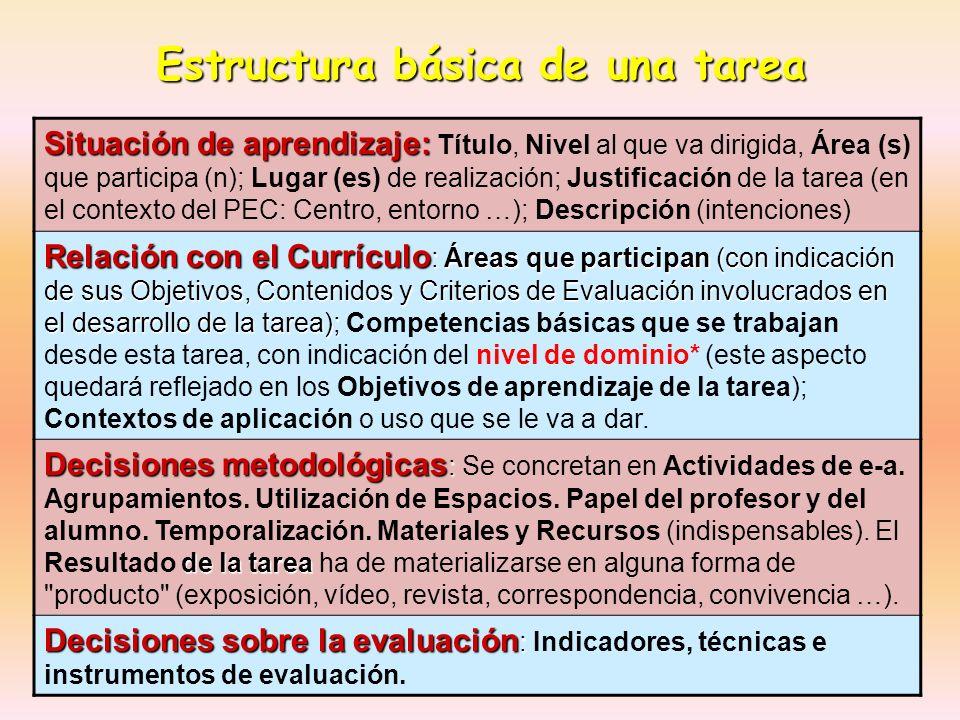 Estructura básica de una tarea Situación de aprendizaje: Situación de aprendizaje: Título, Nivel al que va dirigida, Área (s) que participa (n); Lugar