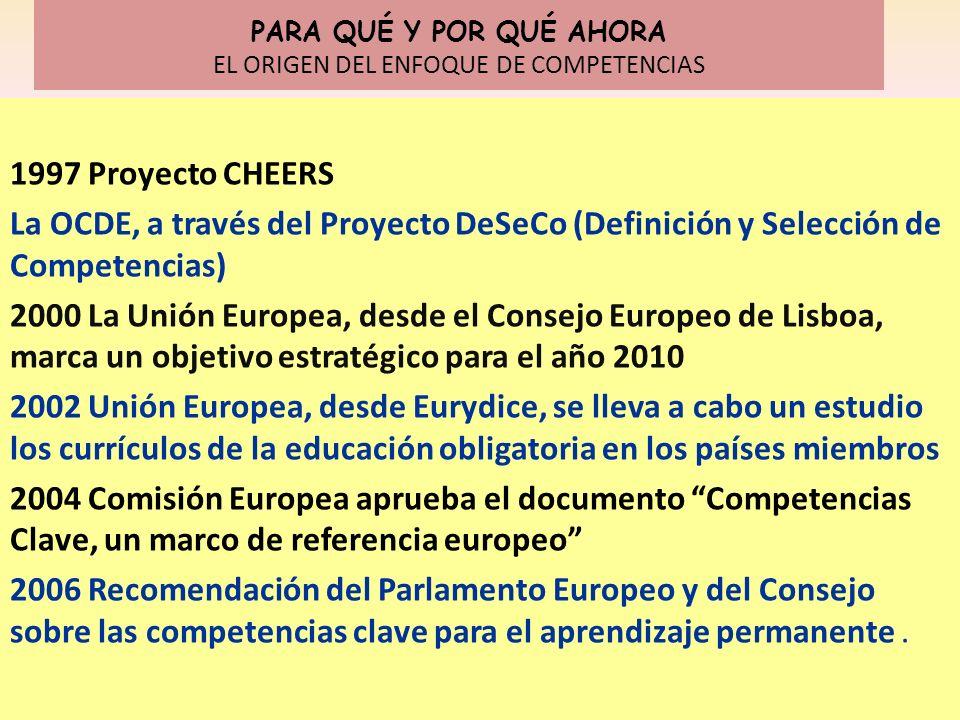 PARA QUÉ Y POR QUÉ AHORA EL ORIGEN DEL ENFOQUE DE COMPETENCIAS 1997 Proyecto CHEERS La OCDE, a través del Proyecto DeSeCo (Definición y Selección de C