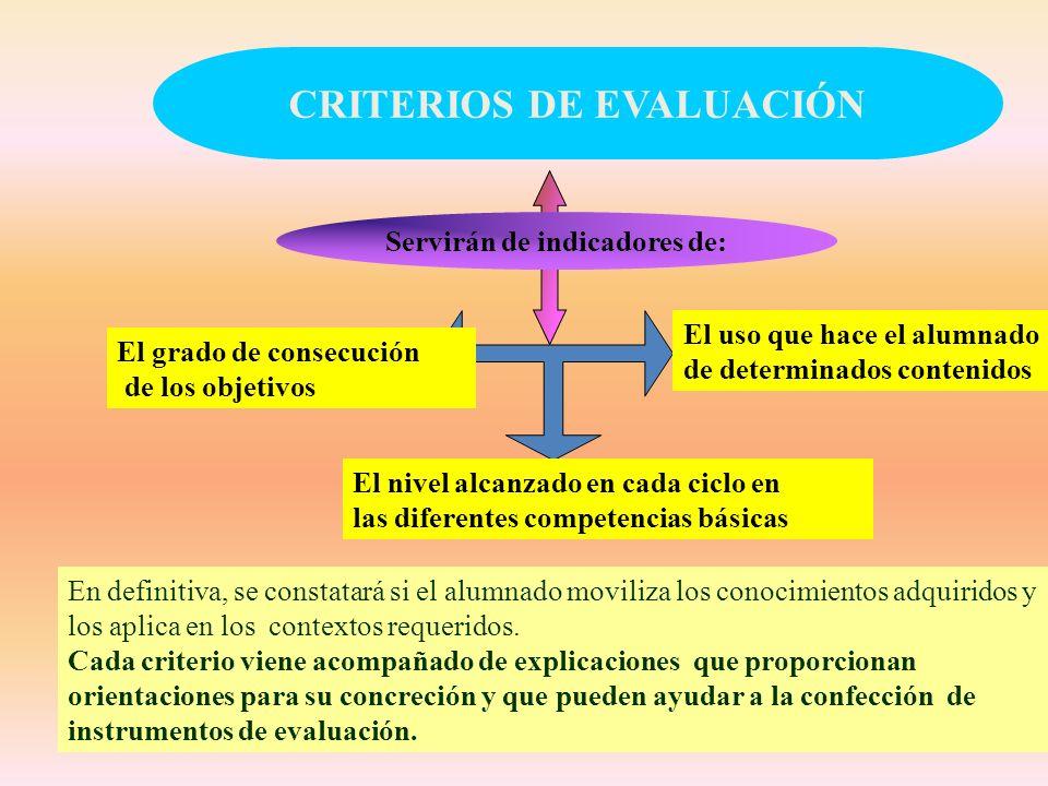 CRITERIOS DE EVALUACIÓN Servirán de indicadores de: El nivel alcanzado en cada ciclo en las diferentes competencias básicas El grado de consecución de