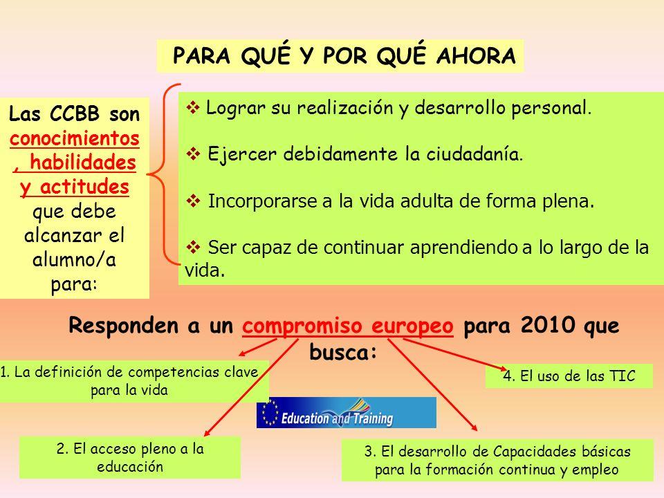Somos seres de transformación y no de adaptación Pablo Freire