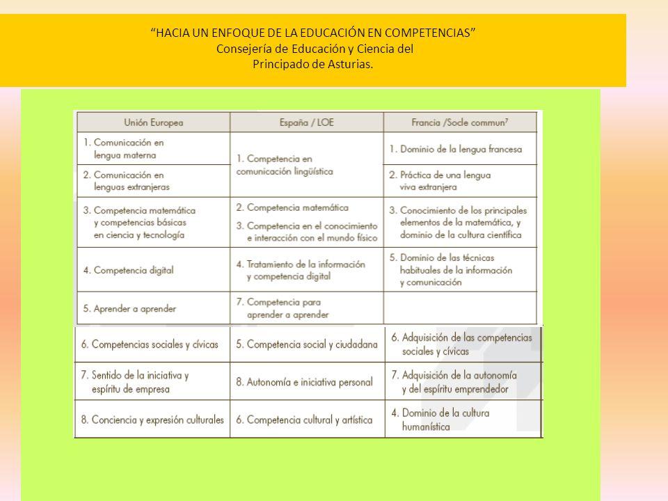 HACIA UN ENFOQUE DE LA EDUCACIÓN EN COMPETENCIAS Consejería de Educación y Ciencia del Principado de Asturias.
