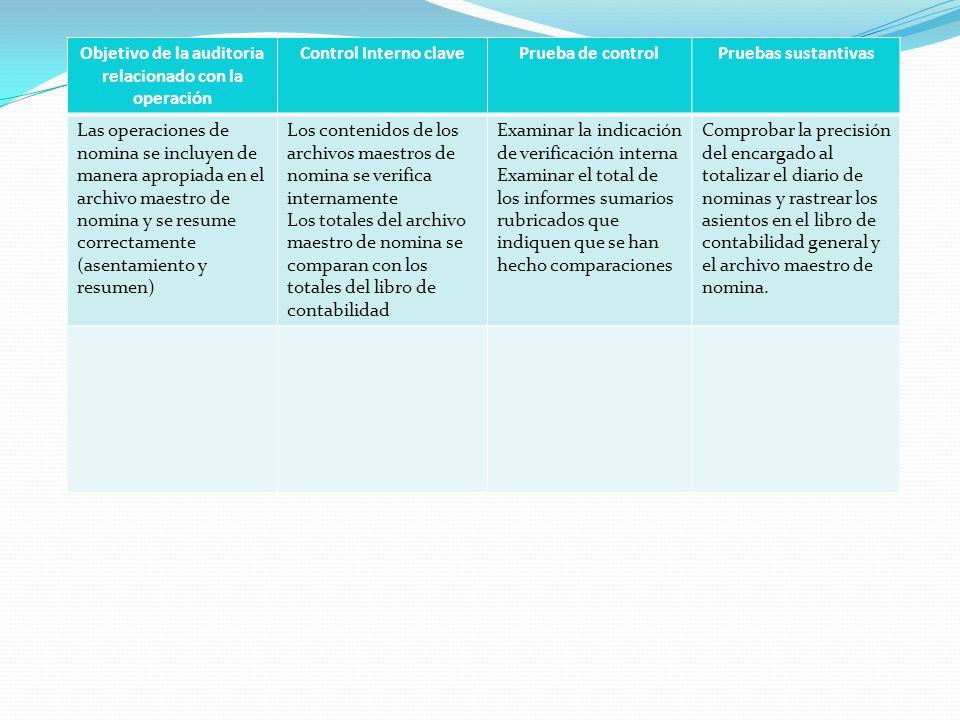 Objetivo de la auditoria relacionado con la operación Control Interno clavePrueba de controlPruebas sustantivas Las operaciones de nomina se incluyen