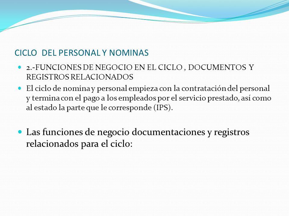 CICLO DEL PERSONAL Y NOMINAS 2.-FUNCIONES DE NEGOCIO EN EL CICLO, DOCUMENTOS Y REGISTROS RELACIONADOS El ciclo de nomina y personal empieza con la con