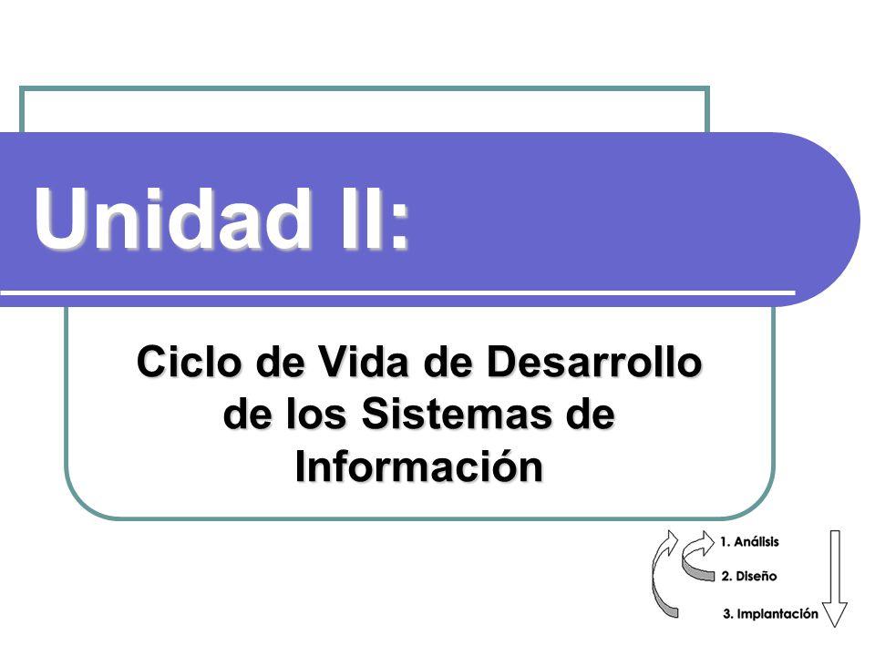 Unidad II: Ciclo de Vida de Desarrollo de los Sistemas de Información