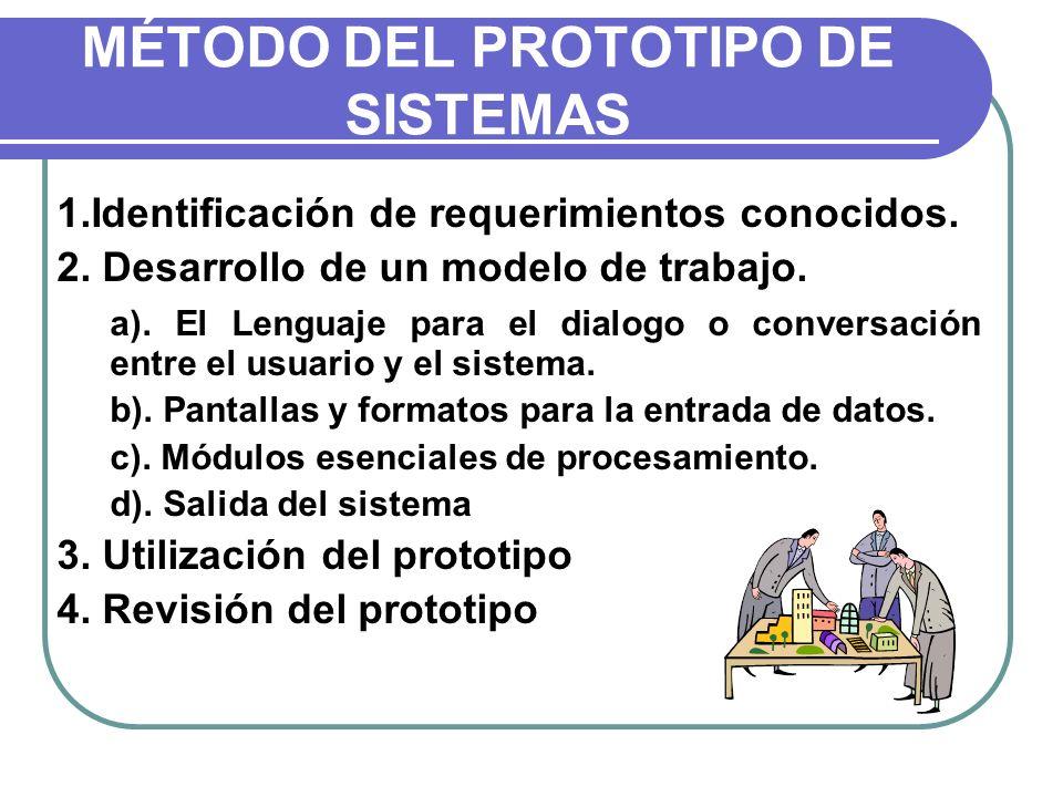 MÉTODO DEL PROTOTIPO DE SISTEMAS 1.Identificación de requerimientos conocidos. 2. Desarrollo de un modelo de trabajo. a). El Lenguaje para el dialogo