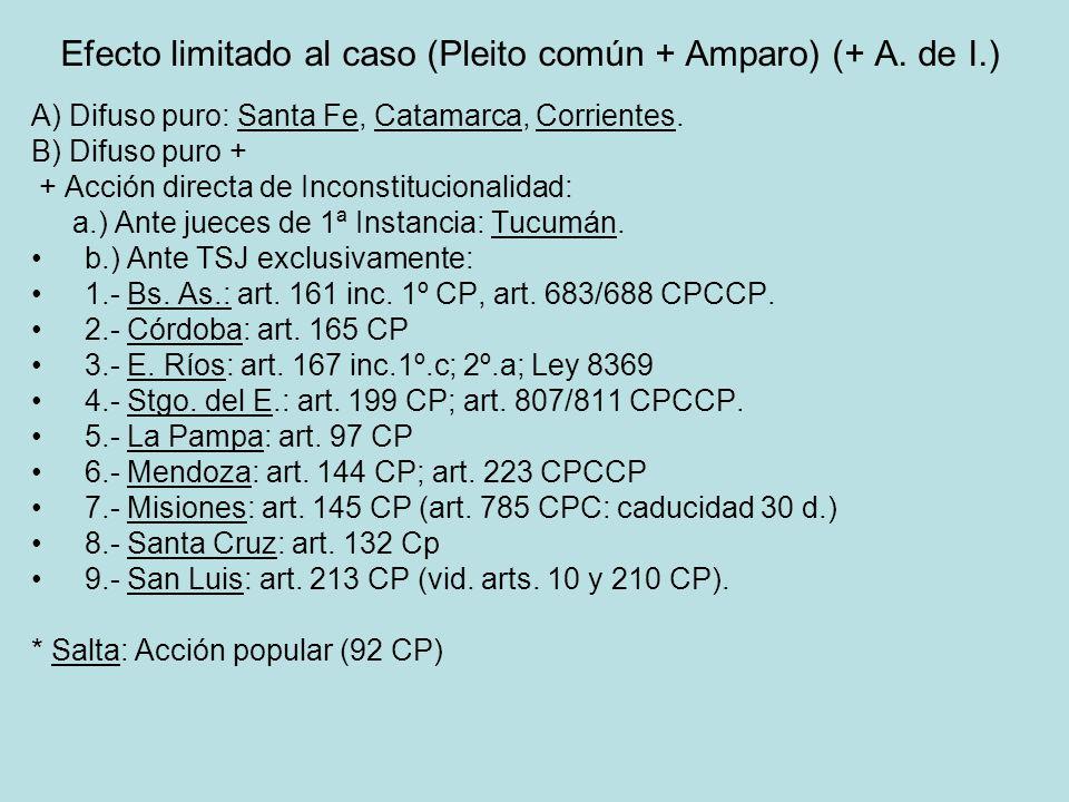 Efecto limitado al caso (Pleito común + Amparo) (+ A. de I.) A) Difuso puro: Santa Fe, Catamarca, Corrientes. B) Difuso puro + + Acción directa de Inc