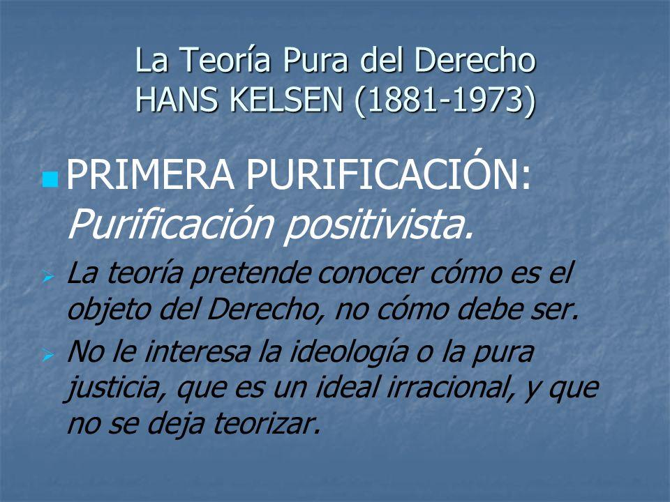 La Teoría Pura del Derecho HANS KELSEN (1881-1973) PRIMERA PURIFICACIÓN: Purificación positivista. La teoría pretende conocer cómo es el objeto del De