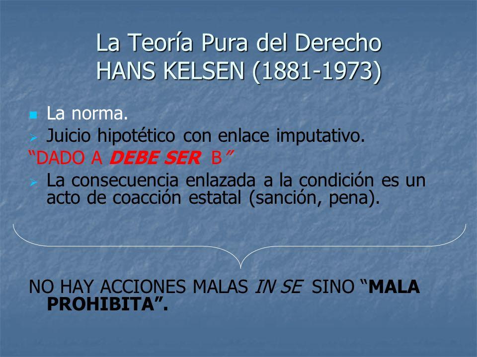 La Teoría Pura del Derecho HANS KELSEN (1881-1973) La norma. Juicio hipotético con enlace imputativo. DADO A DEBE SER B La consecuencia enlazada a la