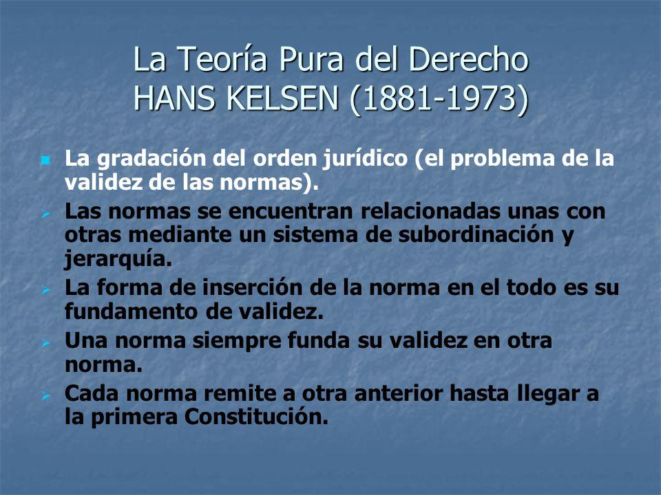 La Teoría Pura del Derecho HANS KELSEN (1881-1973) La gradación del orden jurídico (el problema de la validez de las normas). Las normas se encuentran