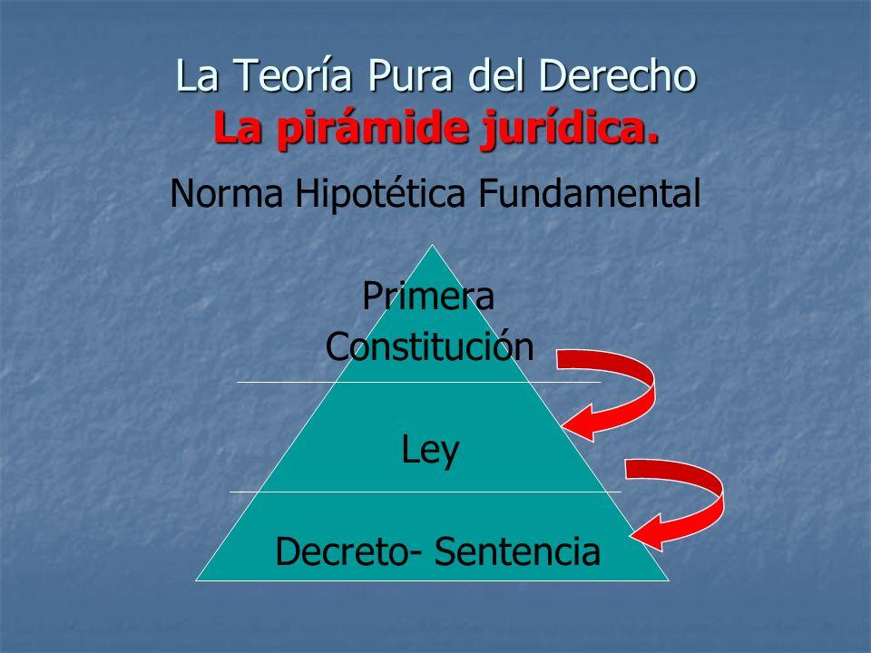 La Teoría Pura del Derecho La pirámide jurídica. Norma Hipotética Fundamental Primera Constitución Ley Decreto- Sentencia