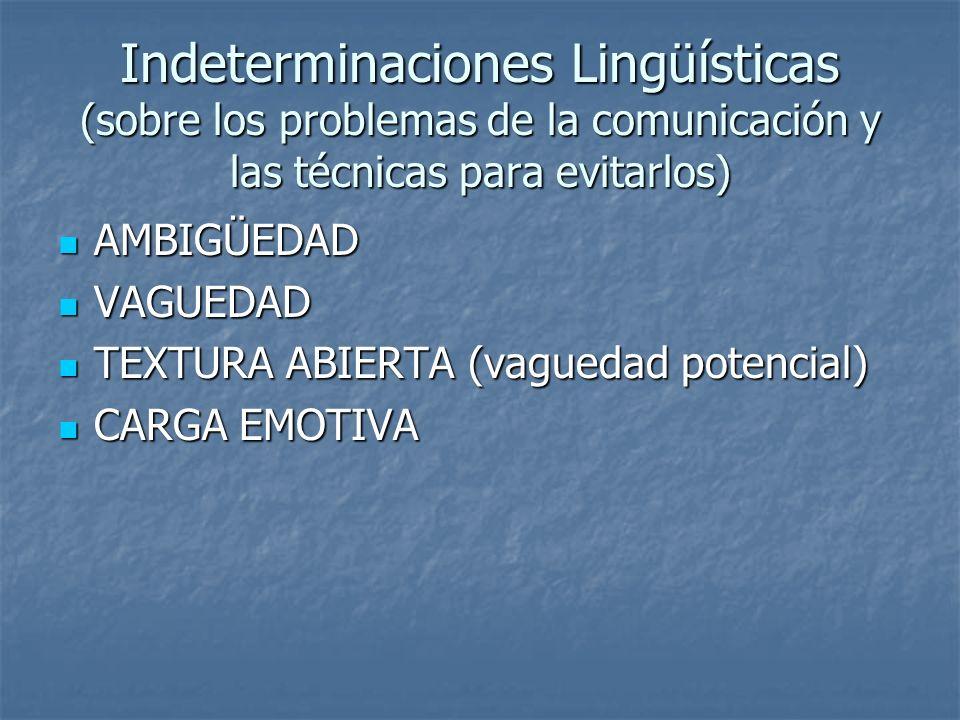 Indeterminaciones Lingüísticas (sobre los problemas de la comunicación y las técnicas para evitarlos) AMBIGÜEDAD AMBIGÜEDAD VAGUEDAD VAGUEDAD TEXTURA