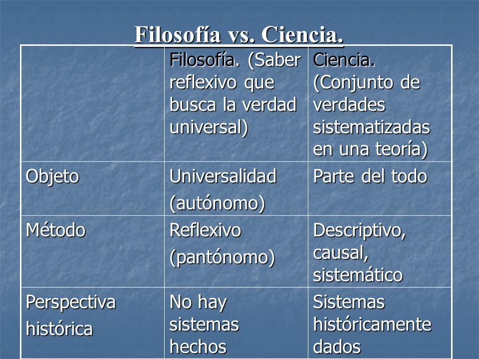 Filosofía vs. Ciencia. Filosofía. (Saber reflexivo que busca la verdad universal) Ciencia. (Conjunto de verdades sistematizadas en una teoría) ObjetoU