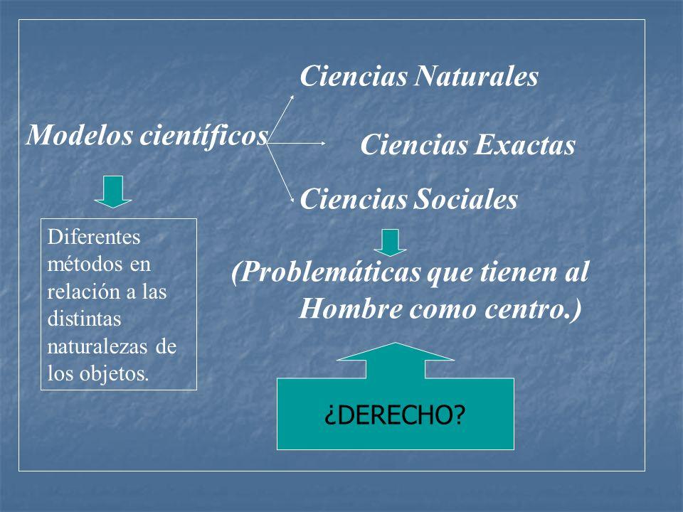Ciencias Naturales Modelos científicos Ciencias Sociales (Problemáticas que tienen al Hombre como centro.) ¿DERECHO? Ciencias Exactas Diferentes métod