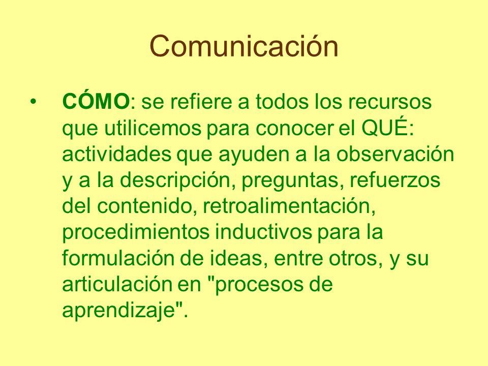 Comunicación CÓMO: se refiere a todos los recursos que utilicemos para conocer el QUÉ: actividades que ayuden a la observación y a la descripción, pre
