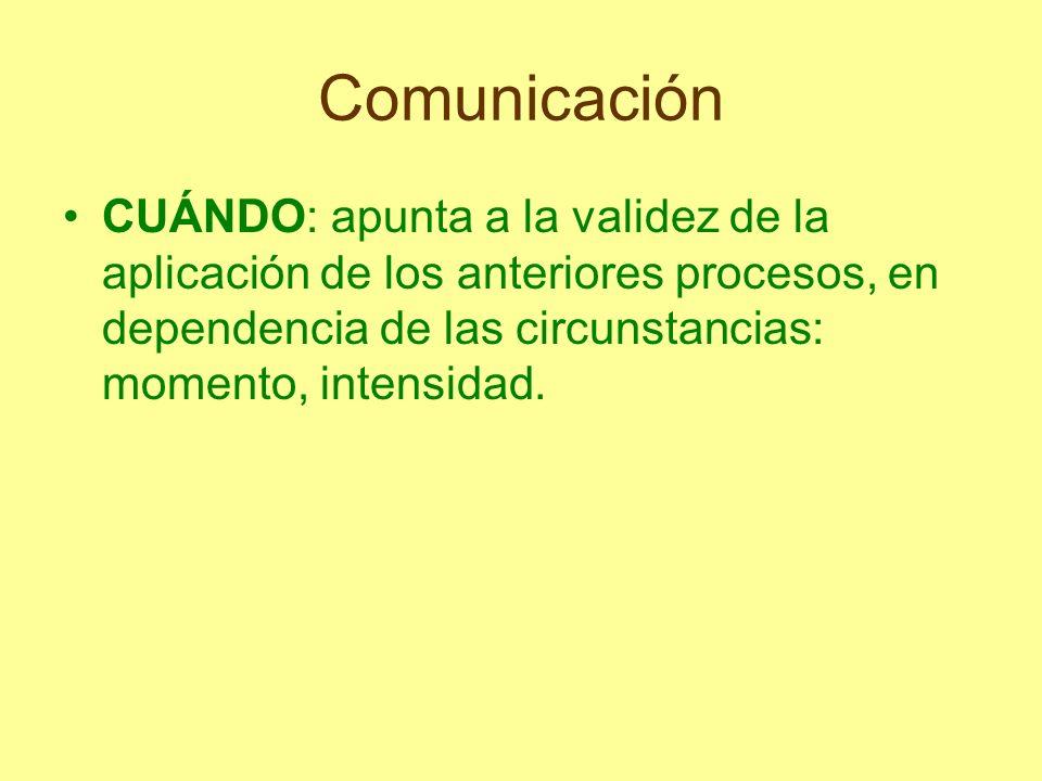 Comunicación CUÁNDO: apunta a la validez de la aplicación de los anteriores procesos, en dependencia de las circunstancias: momento, intensidad.