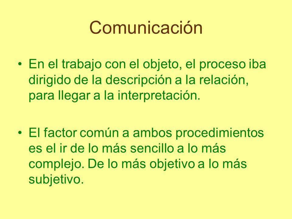 Comunicación En el trabajo con el objeto, el proceso iba dirigido de la descripción a la relación, para llegar a la interpretación. El factor común a