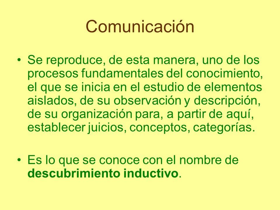Comunicación Se reproduce, de esta manera, uno de los procesos fundamentales del conocimiento, el que se inicia en el estudio de elementos aislados, d