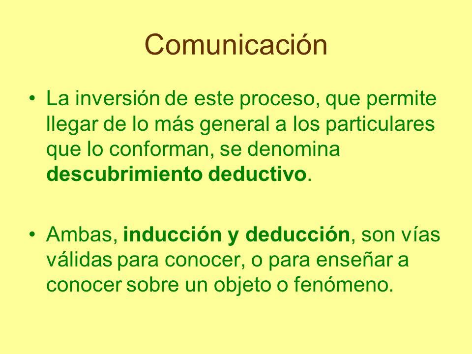 Comunicación La inversión de este proceso, que permite llegar de lo más general a los particulares que lo conforman, se denomina descubrimiento deduct