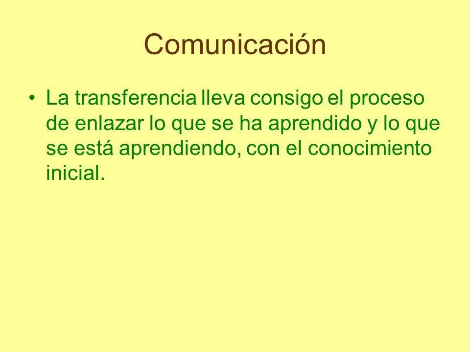 Comunicación La transferencia lleva consigo el proceso de enlazar lo que se ha aprendido y lo que se está aprendiendo, con el conocimiento inicial.