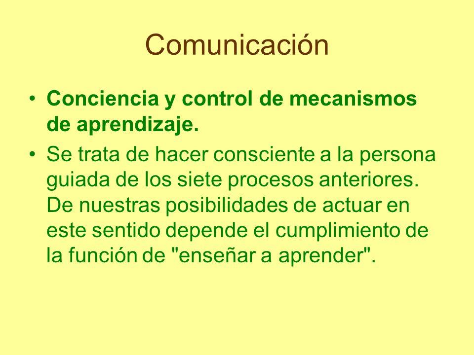 Comunicación Conciencia y control de mecanismos de aprendizaje. Se trata de hacer consciente a la persona guiada de los siete procesos anteriores. De