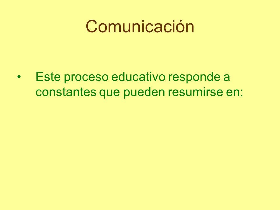 Comunicación Este proceso educativo responde a constantes que pueden resumirse en: