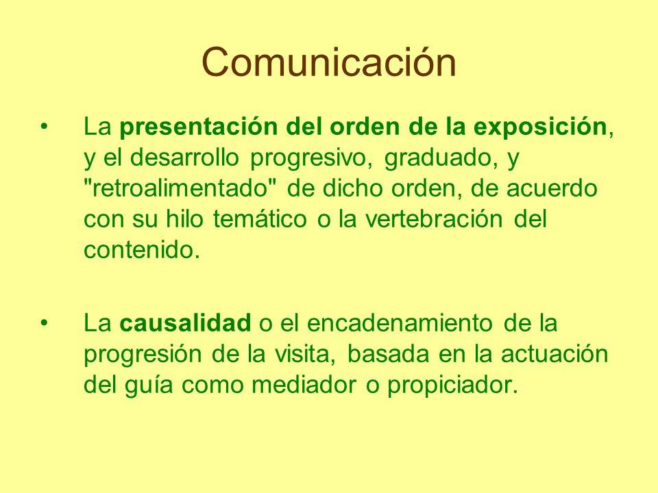 Comunicación La presentación del orden de la exposición, y el desarrollo progresivo, graduado, y