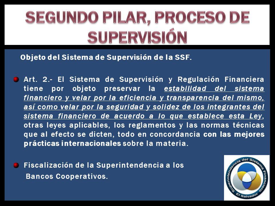 Objeto del Sistema de Supervisión de la SSF. Art. 2.- El Sistema de Supervisión y Regulación Financiera tiene por objeto preservar la estabilidad del