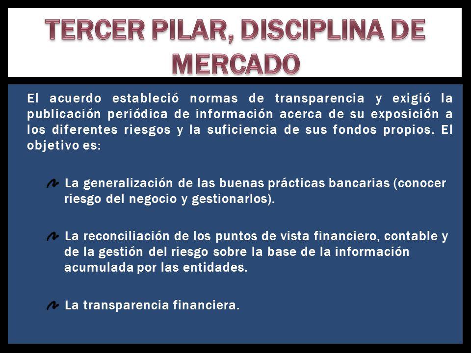 El acuerdo estableció normas de transparencia y exigió la publicación periódica de información acerca de su exposición a los diferentes riesgos y la s
