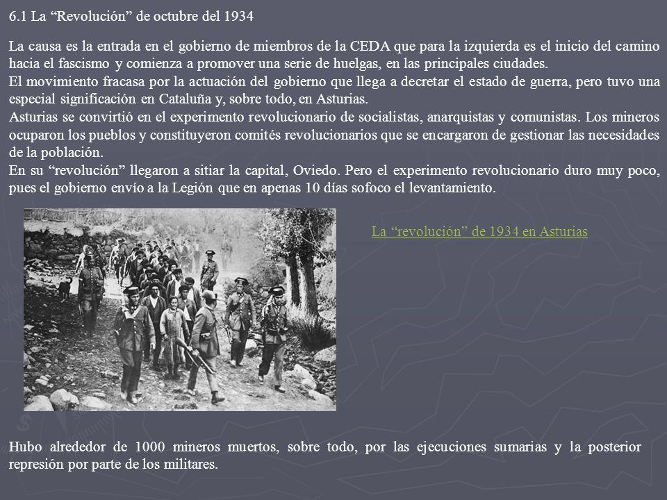 6. EL BIENIO CONSERVADOR (NOV 1933-FEB 1936) La derecha reorganizada tras el triunfo de la izquierda en 1931 y, sobre todo, la división de la fuerzas