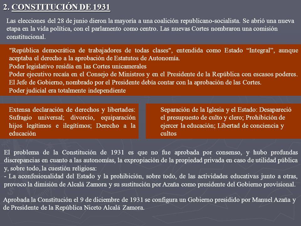 6.2 La crisis del gobierno radical-cedista La revolución supuso un aumentó de la influencia de la CEDA que se reflejó en: - Suspensión del Estatuto de Autonomía de Cataluña.