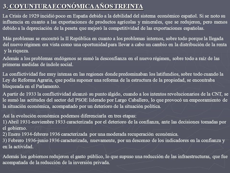 2. CONSTITUCIÓN DE 1931
