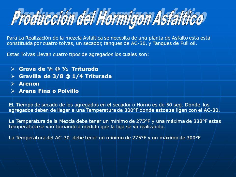 Para La Realización de la mezcla Asfáltica se necesita de una planta de Asfalto esta está constituida por cuatro tolvas, un secador, tanques de AC-30,