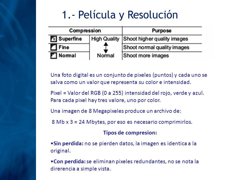 Una foto digital es un conjunto de pixeles (puntos) y cada uno se salva como un valor que representa su color e intensidad. Pixel = Valor del RGB (0 a