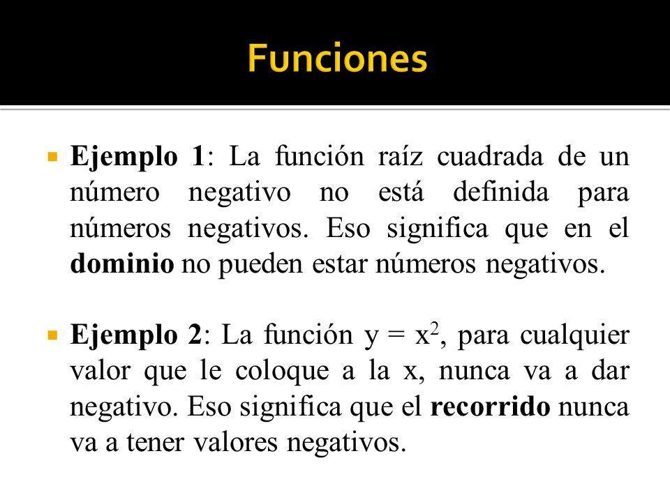 Ejemplo 1: La función raíz cuadrada de un número negativo no está definida para números negativos. Eso significa que en el dominio no pueden estar núm