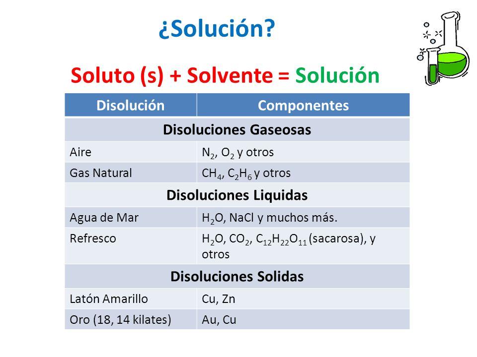 ¿Solución? DisoluciónComponentes Disoluciones Gaseosas AireN 2, O 2 y otros Gas NaturalCH 4, C 2 H 6 y otros Disoluciones Liquidas Agua de MarH 2 O, N