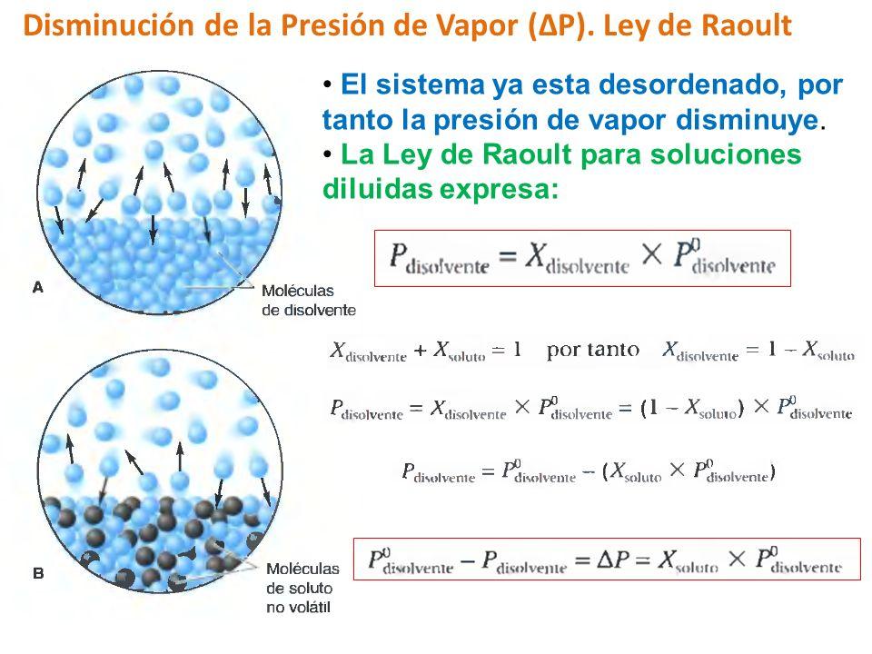 Disminución de la Presión de Vapor (ΔP). Ley de Raoult El sistema ya esta desordenado, por tanto la presión de vapor disminuye. La Ley de Raoult para