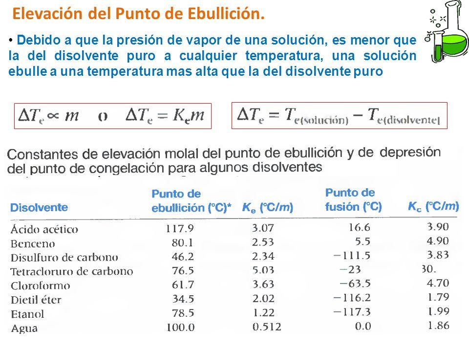 Elevación del Punto de Ebullición. Debido a que la presión de vapor de una solución, es menor que la del disolvente puro a cualquier temperatura, una