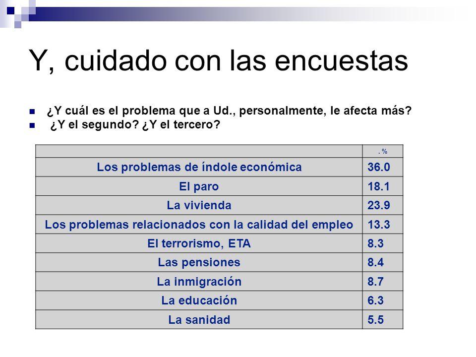 Y, cuidado con las encuestas ¿Y cuál es el problema que a Ud., personalmente, le afecta más? ¿Y el segundo? ¿Y el tercero?. % Los problemas de índole