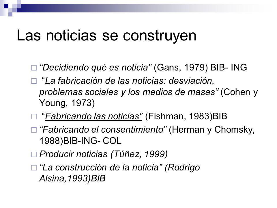 Las noticias se construyen Decidiendo qué es noticia (Gans, 1979) BIB- ING La fabricación de las noticias: desviación, problemas sociales y los medios de masas (Cohen y Young, 1973) Fabricando las noticias (Fishman, 1983)BIB Fabricando el consentimiento (Herman y Chomsky, 1988)BIB-ING- COL Producir noticias (Túñez, 1999) La construcción de la noticia (Rodrigo Alsina,1993)BIB