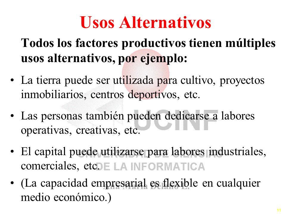 Ana María Délano L. 11 Usos Alternativos Todos los factores productivos tienen múltiples usos alternativos, por ejemplo: La tierra puede ser utilizada