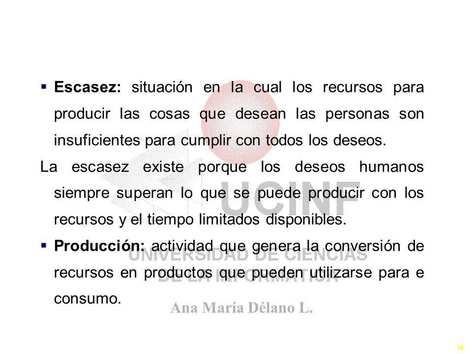 Ana María Délano L. 14 El Problema de la Escasez Escasez: situación en la cual los recursos para producir las cosas que desean las personas son insufi