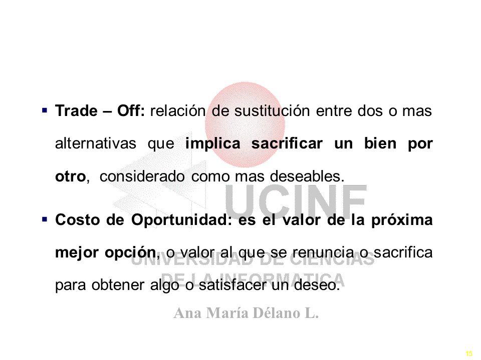 Ana María Délano L. 15 El Problema de la Escasez Trade – Off: relación de sustitución entre dos o mas alternativas que implica sacrificar un bien por