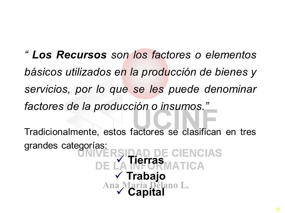 Ana María Délano L. 22 Los Recursos I Los Recursos son los factores o elementos básicos utilizados en la producción de bienes y servicios, por lo que