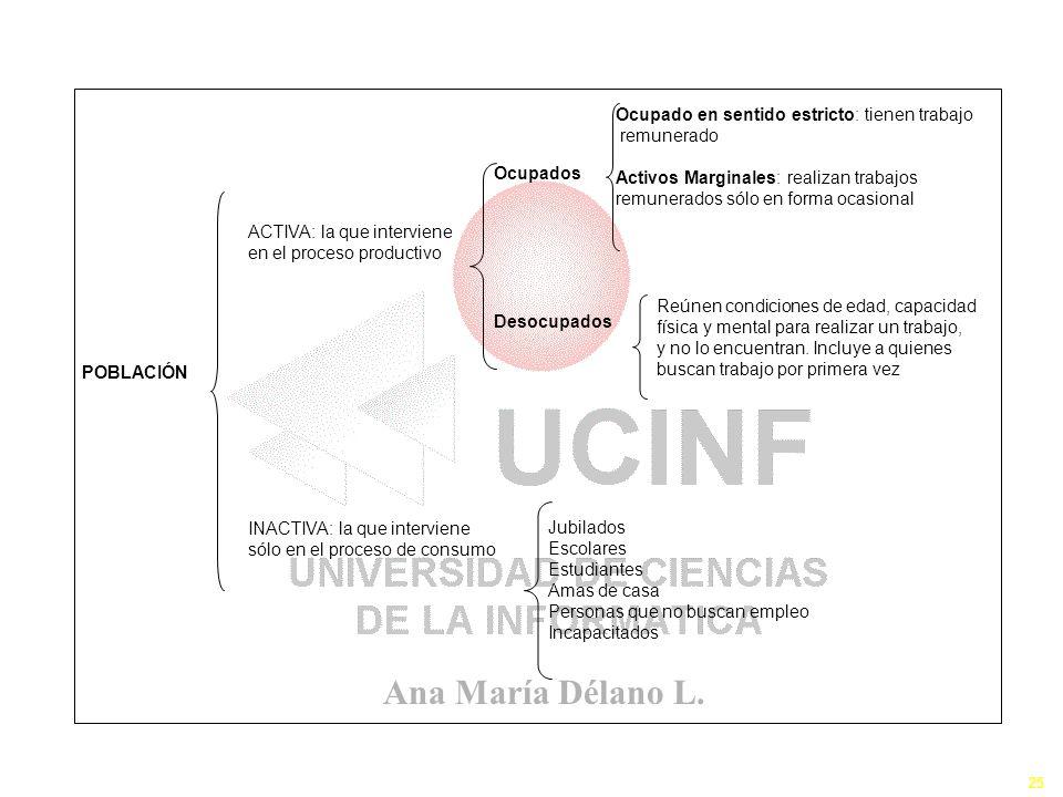 Ana María Délano L. 25 Ocupado en sentido estricto: tienen trabajo remunerado Activos Marginales: realizan trabajos remunerados sólo en forma ocasiona